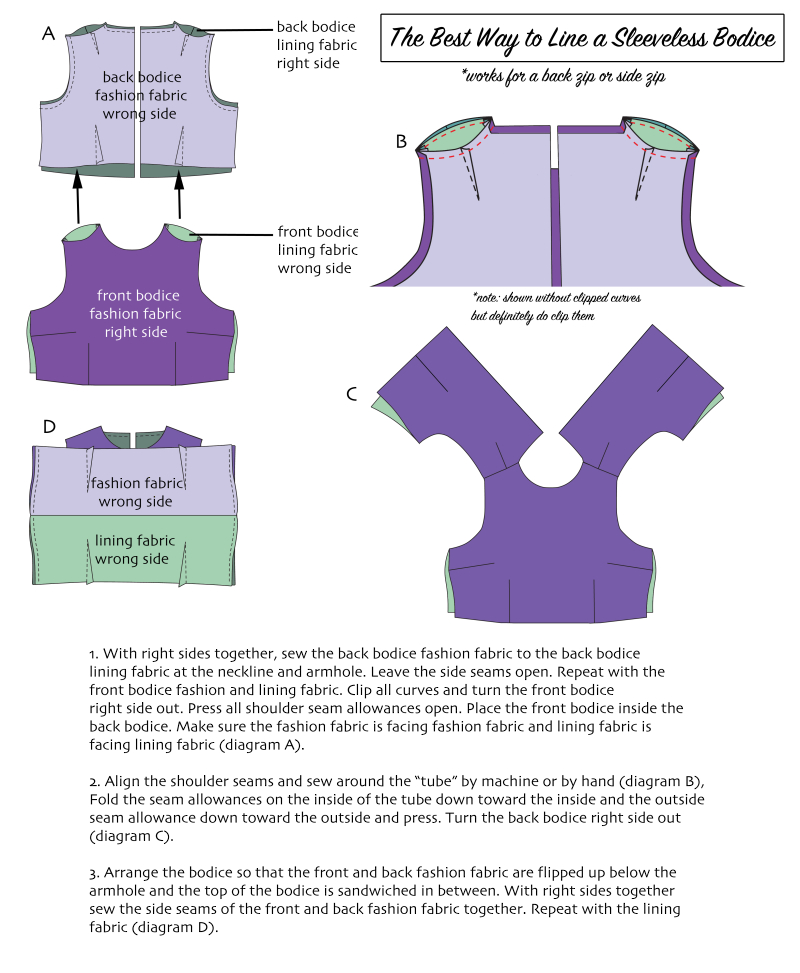 Best way to line a sleeveless bodice